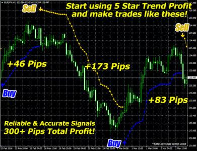 Bloomberg trading system api